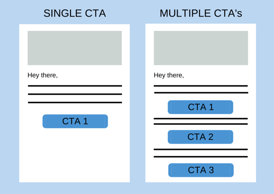 Onboarding email CTA